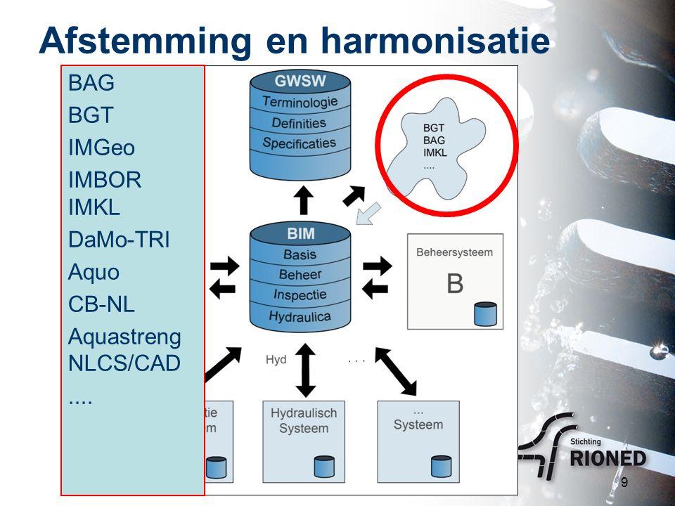 Afstemming en harmonisatie