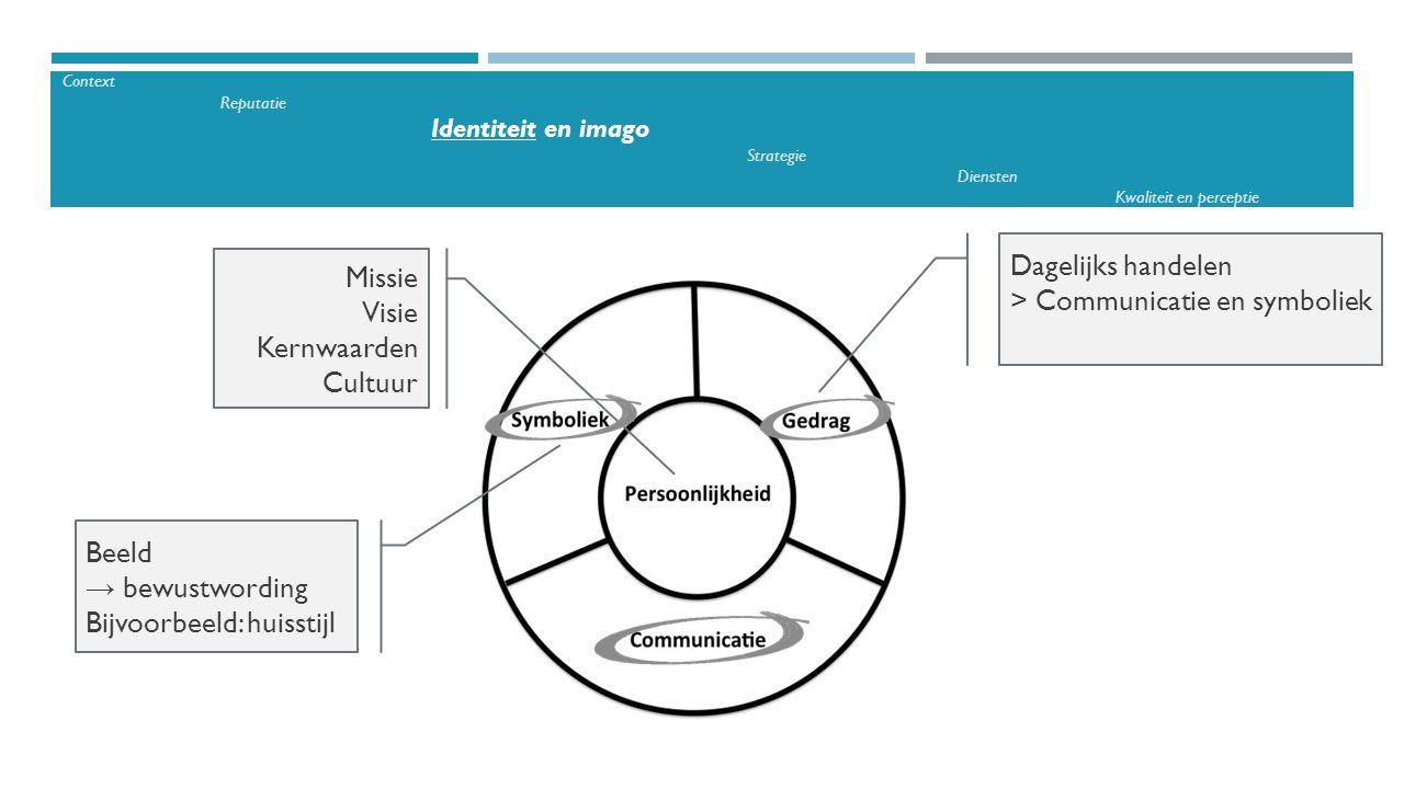 > Communicatie en symboliek Missie Visie Kernwaarden Cultuur