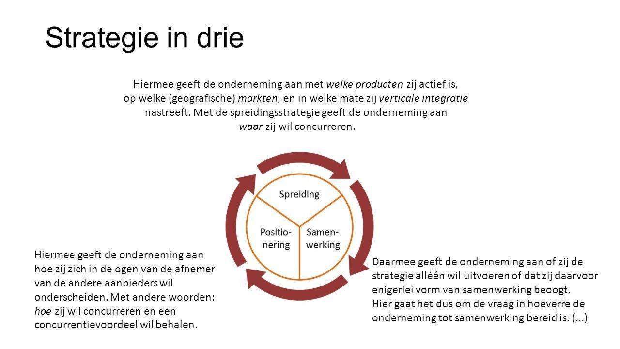Strategie in drie Hiermee geeft de onderneming aan met welke producten zij actief is,