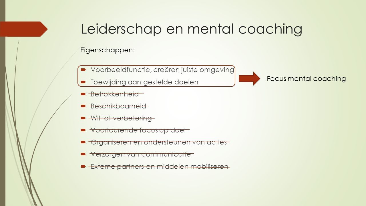 Leiderschap en mental coaching