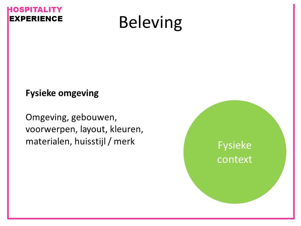 Beleving Fysieke context Fysieke omgeving