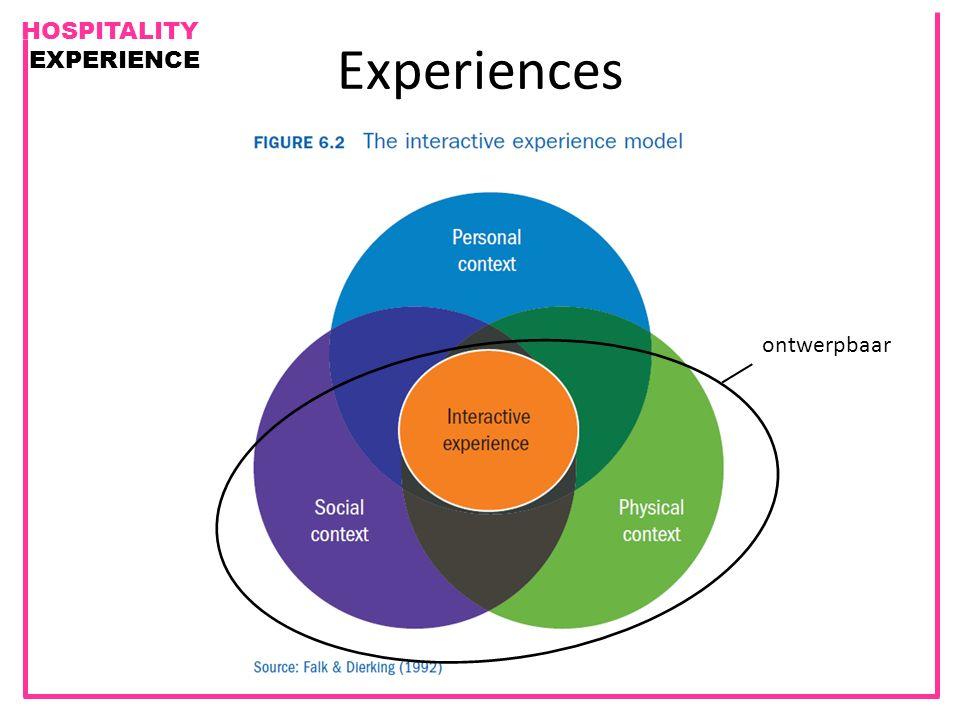 Experiences ontwerpbaar