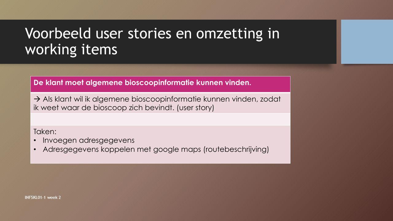 Voorbeeld user stories en omzetting in working items