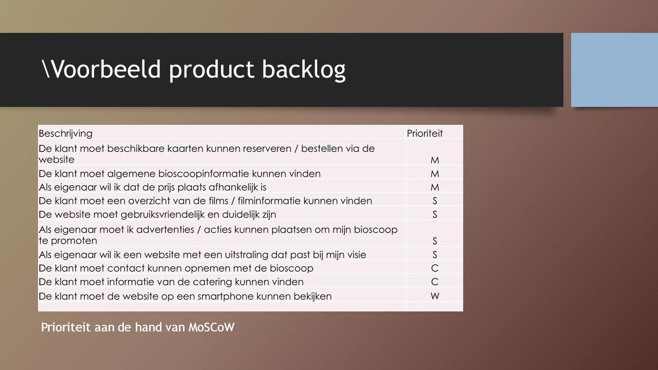 \Voorbeeld product backlog