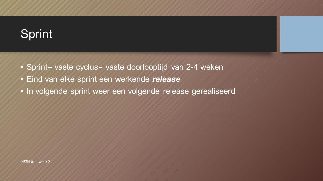 Sprint Sprint= vaste cyclus= vaste doorlooptijd van 2-4 weken