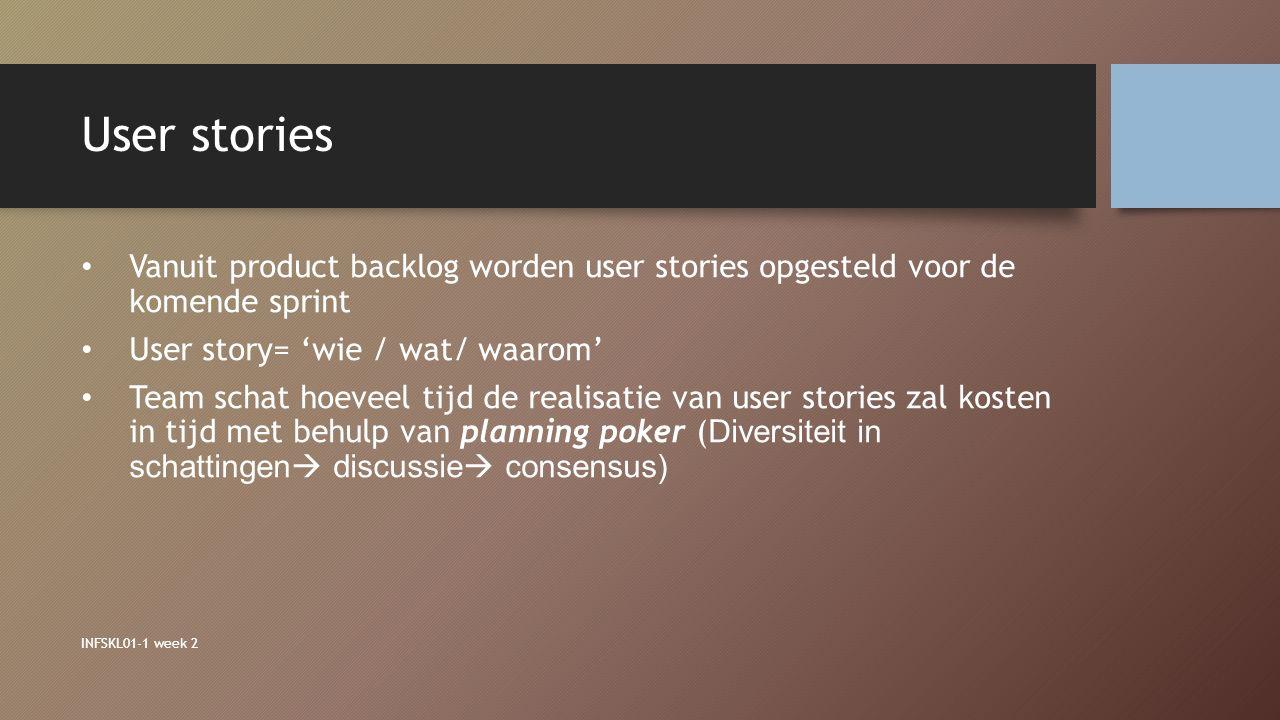 User stories Vanuit product backlog worden user stories opgesteld voor de komende sprint. User story= 'wie / wat/ waarom'