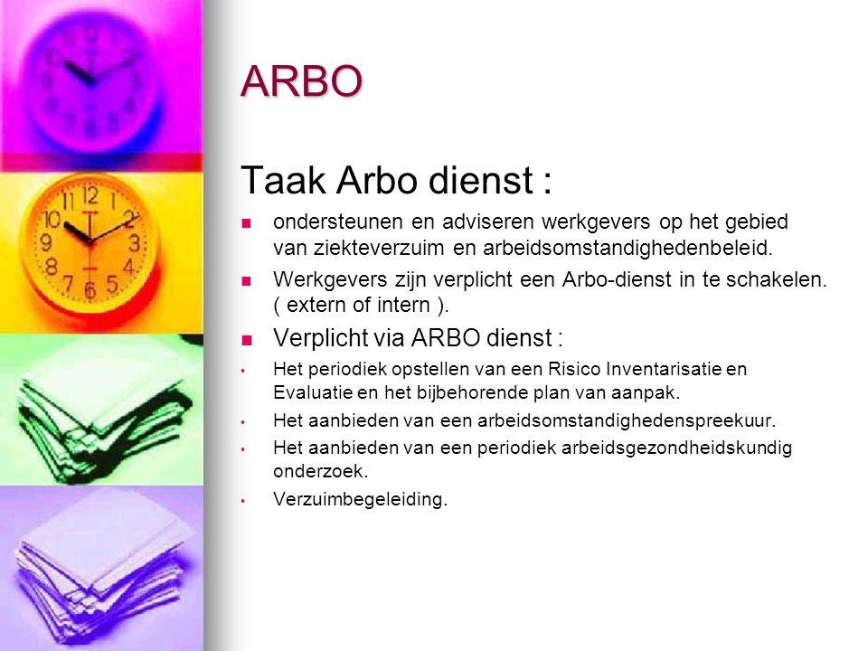 ARBO Taak Arbo dienst : Verplicht via ARBO dienst :