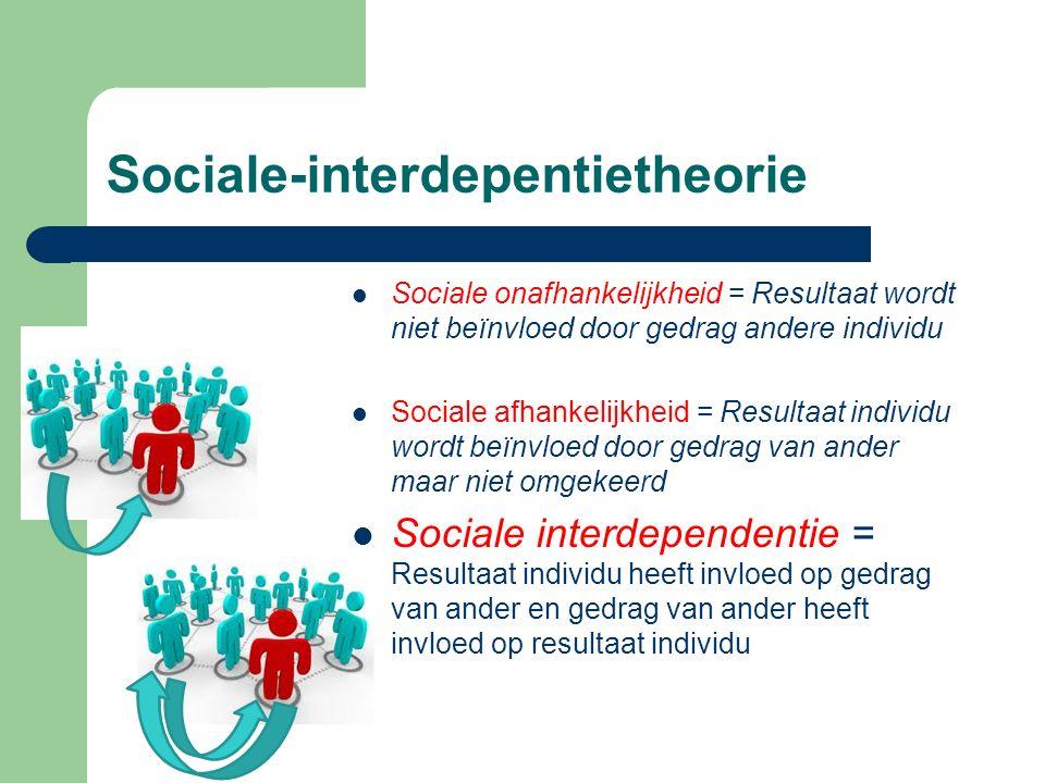 Sociale-interdepentietheorie