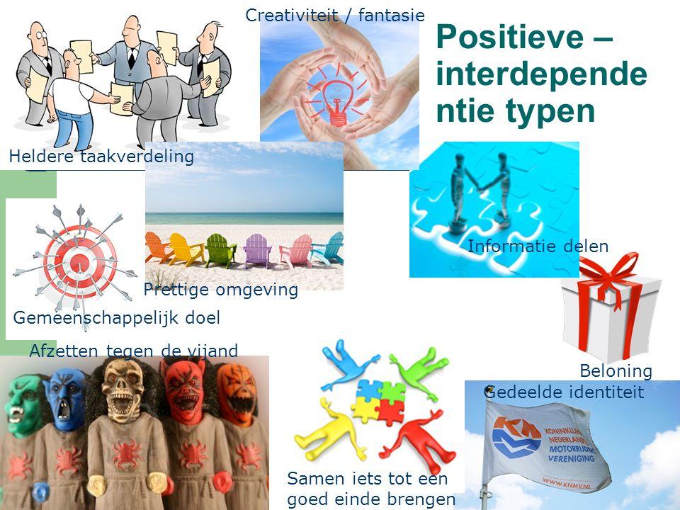 Positieve – interdependentie typen