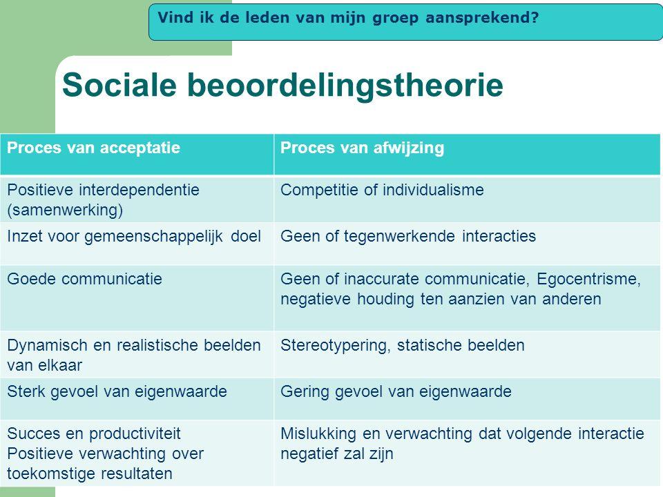 Sociale beoordelingstheorie
