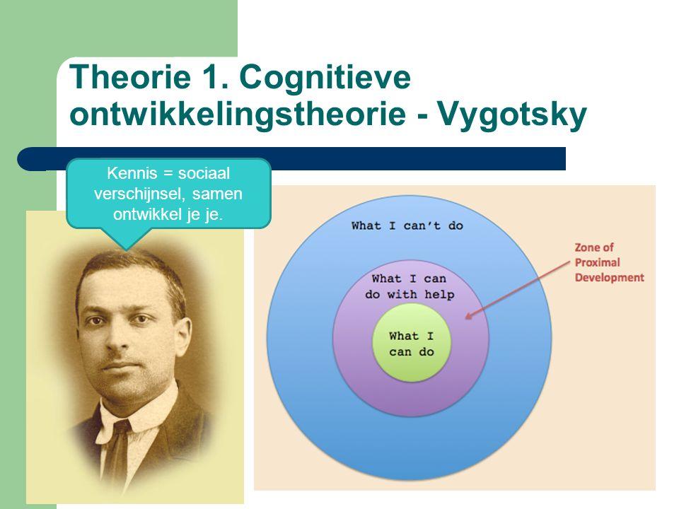 Theorie 1. Cognitieve ontwikkelingstheorie - Vygotsky