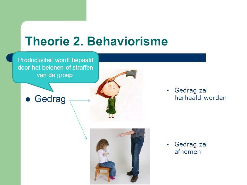 Theorie 2. Behaviorisme Gedrag