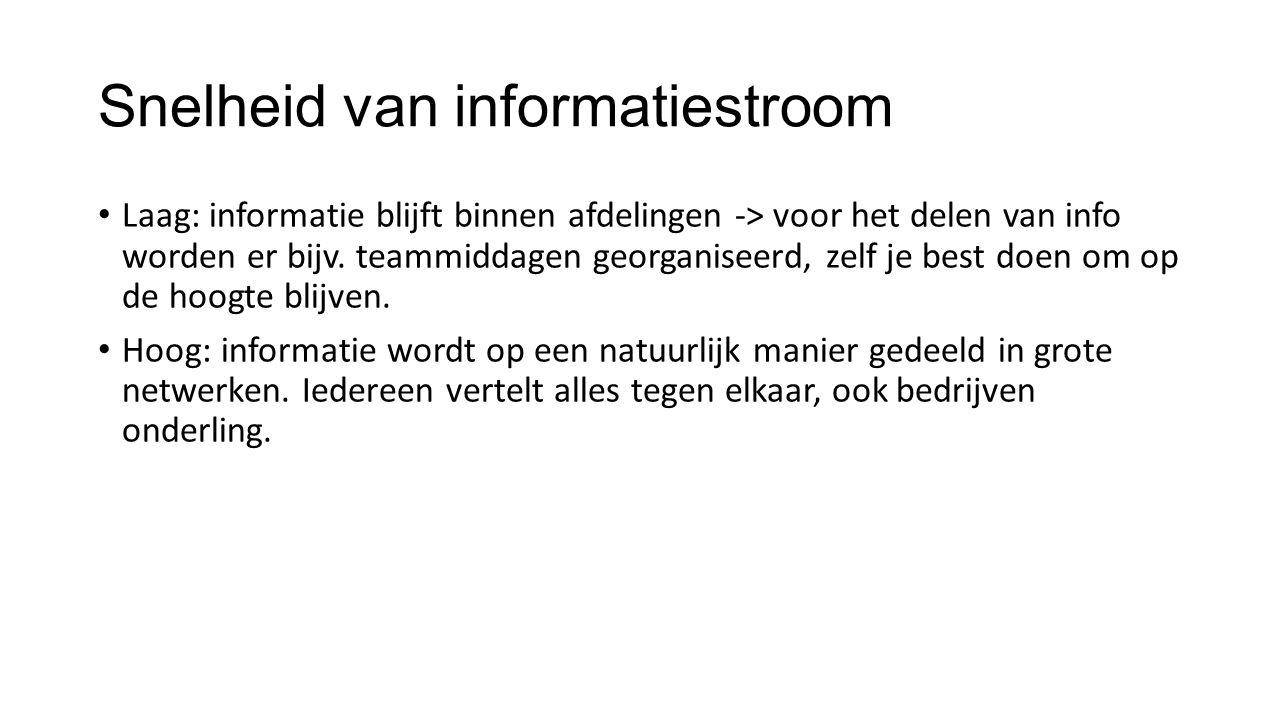 Snelheid van informatiestroom