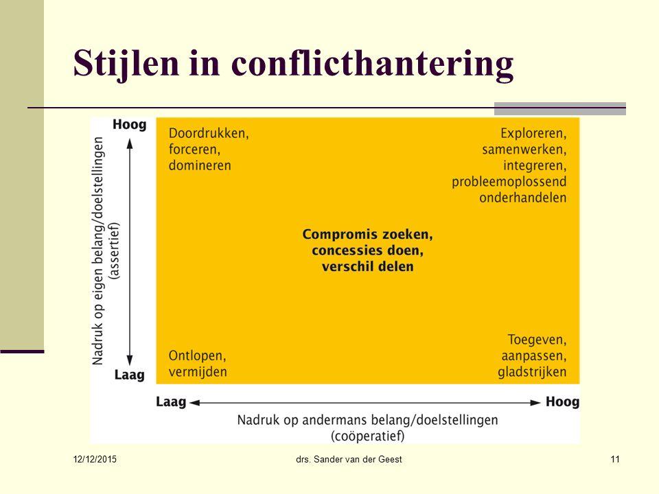 Stijlen in conflicthantering