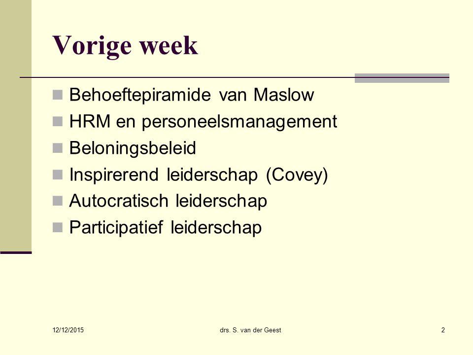 Vorige week Behoeftepiramide van Maslow HRM en personeelsmanagement