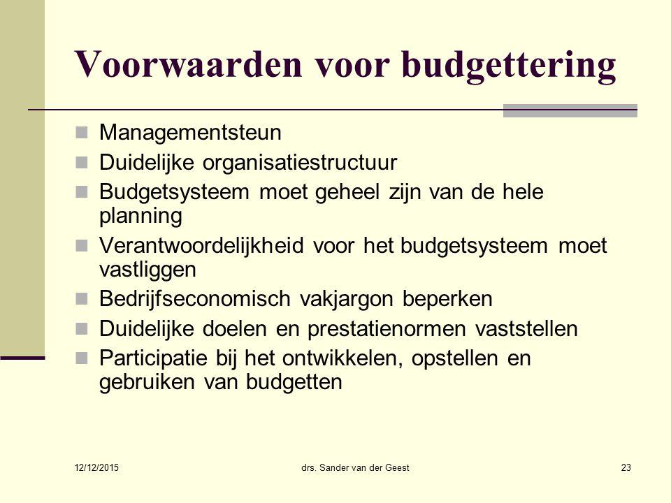 Voorwaarden voor budgettering