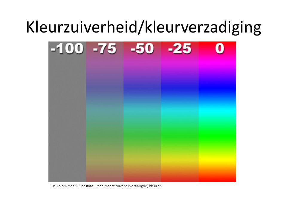 Kleurzuiverheid/kleurverzadiging
