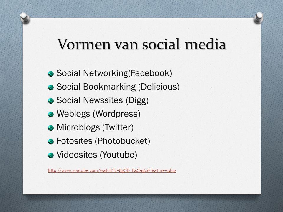Vormen van social media