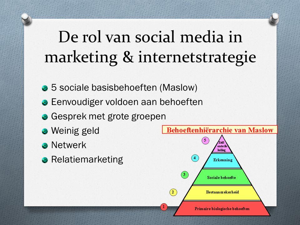 De rol van social media in marketing & internetstrategie