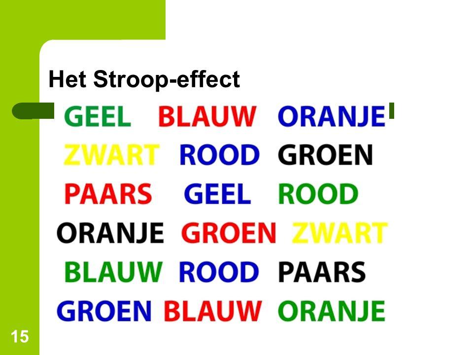 Het Stroop-effect