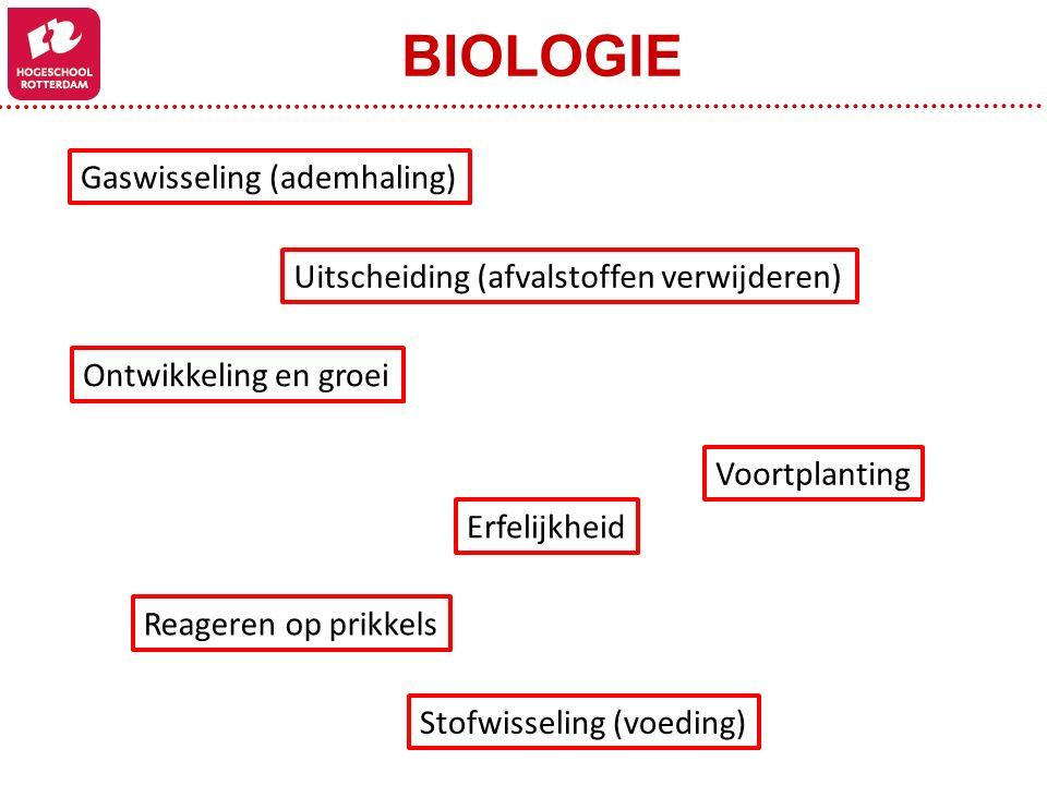 BIOLOGIE Gaswisseling (ademhaling)