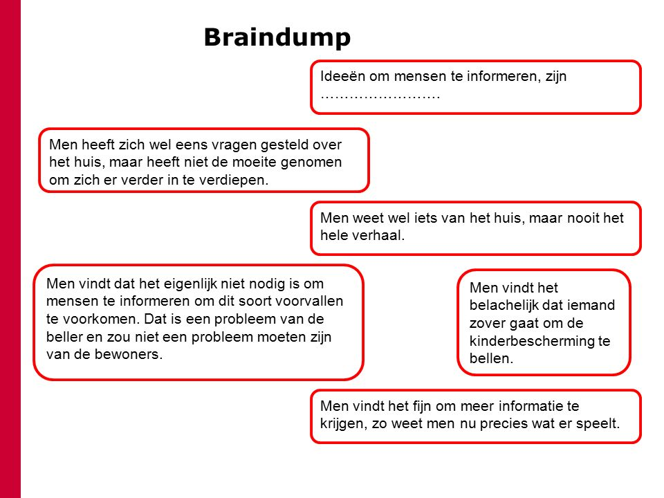 Braindump Ideeën om mensen te informeren, zijn …………………….