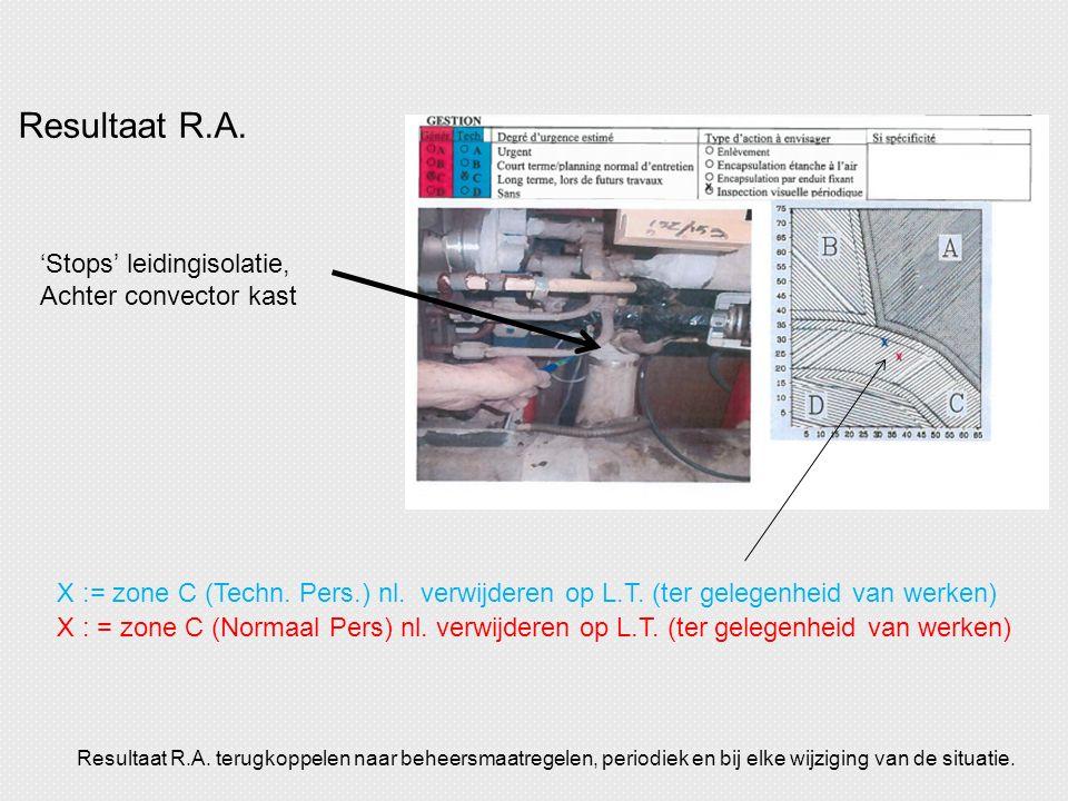 Resultaat R.A. 'Stops' leidingisolatie, Achter convector kast