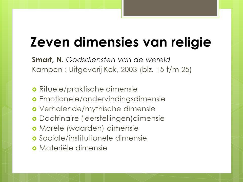 Zeven dimensies van religie
