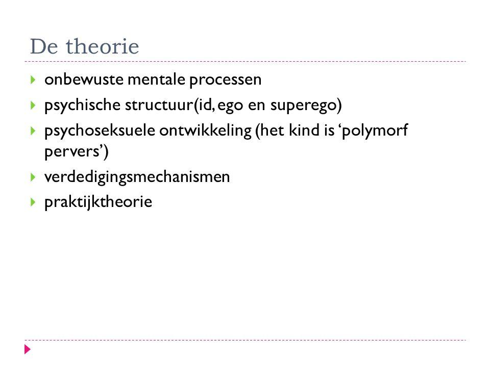 De theorie onbewuste mentale processen