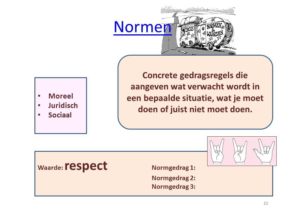 Normen Concrete gedragsregels die aangeven wat verwacht wordt in een bepaalde situatie, wat je moet doen of juist niet moet doen.
