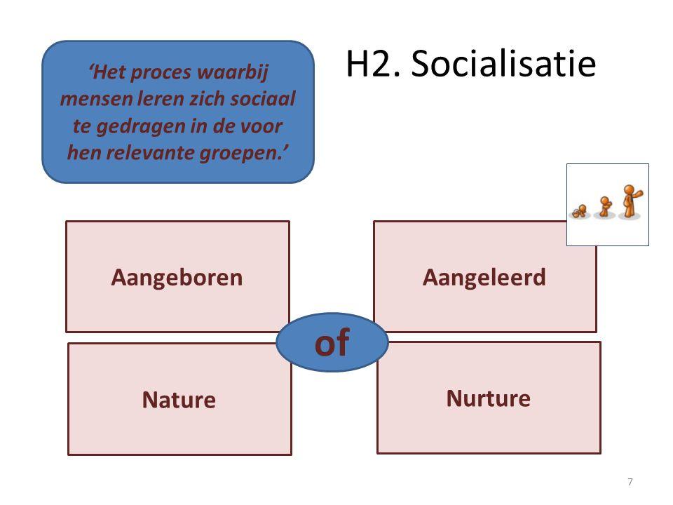 H2. Socialisatie of Aangeboren Aangeleerd Nature Nurture