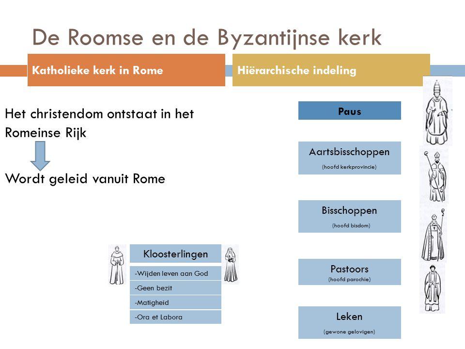 De Roomse en de Byzantijnse kerk