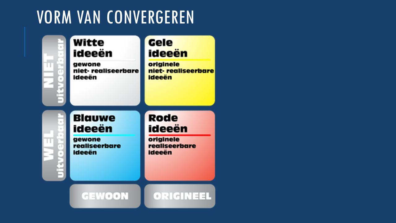 Vorm van convergeren