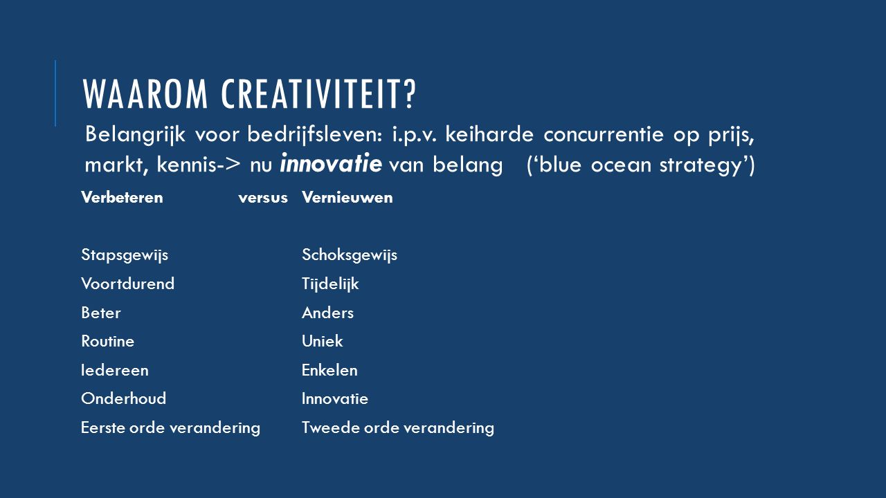 Waarom creativiteit