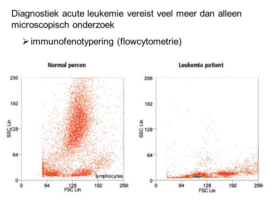 Diagnostiek acute leukemie vereist veel meer dan alleen microscopisch onderzoek