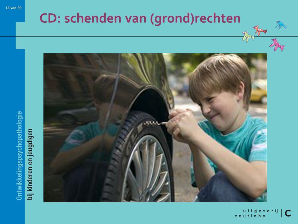 CD: schenden van (grond)rechten
