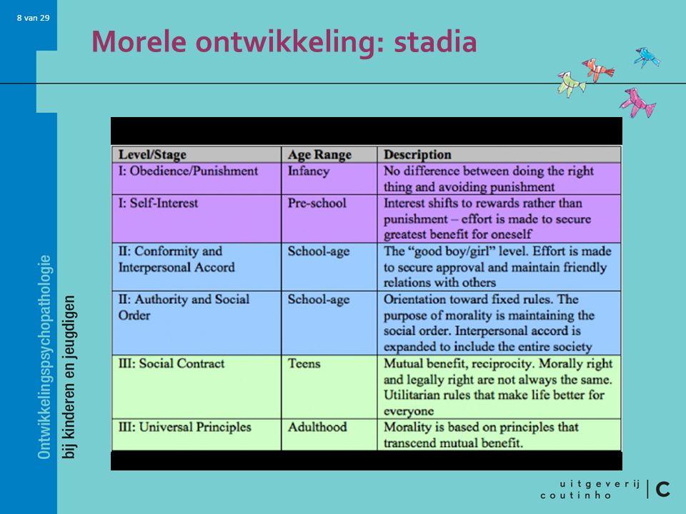 Morele ontwikkeling: stadia