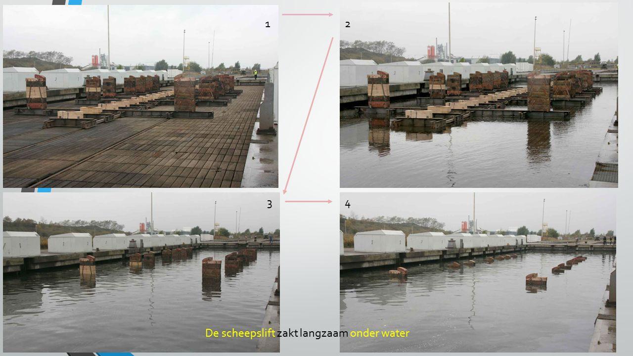 1 2 3 4 De scheepslift zakt langzaam onder water