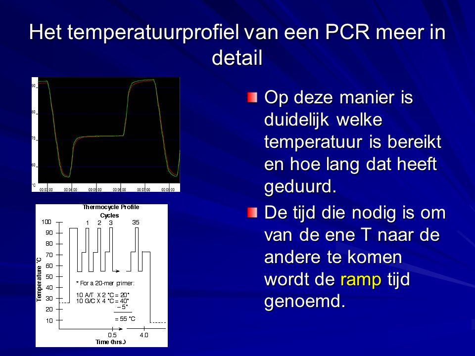 Het temperatuurprofiel van een PCR meer in detail