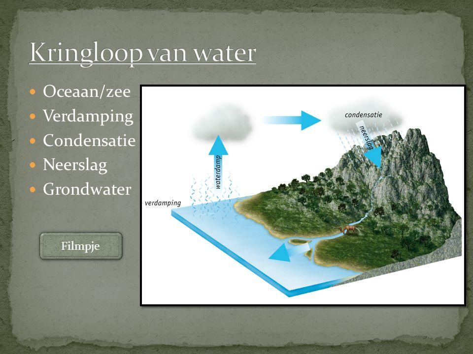 Kringloop van water Oceaan/zee Verdamping Condensatie Neerslag