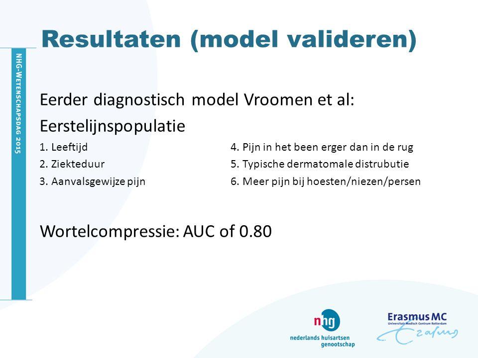 Resultaten (model valideren)