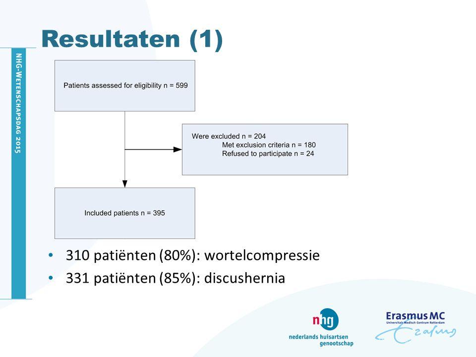 Resultaten (1) 310 patiënten (80%): wortelcompressie