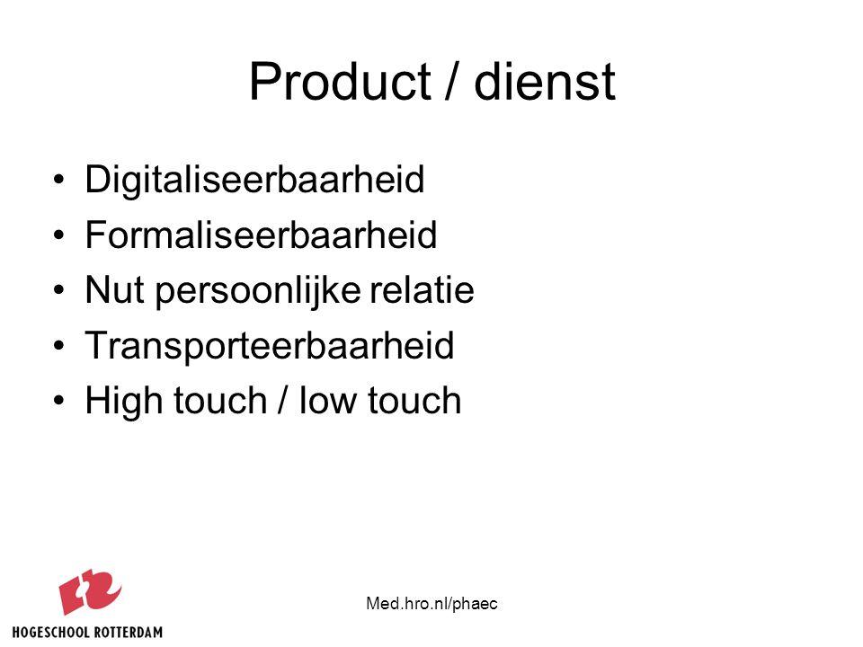 Product / dienst Digitaliseerbaarheid Formaliseerbaarheid
