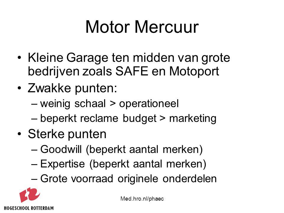 Motor Mercuur Kleine Garage ten midden van grote bedrijven zoals SAFE en Motoport. Zwakke punten: weinig schaal > operationeel.