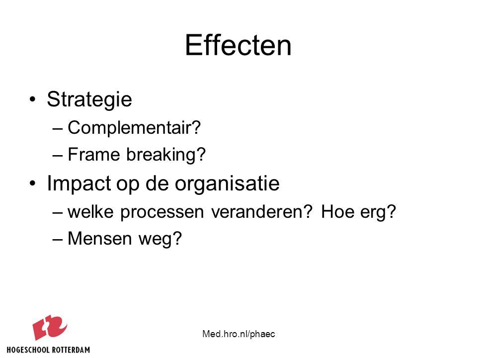 Effecten Strategie Impact op de organisatie Complementair