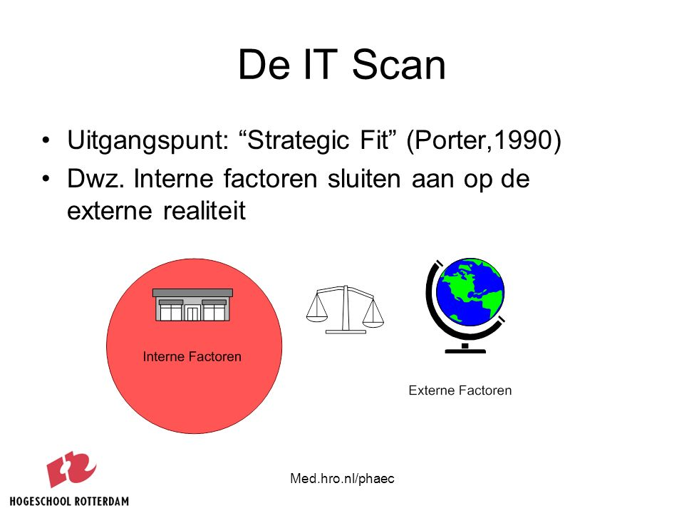 De IT Scan Uitgangspunt: Strategic Fit (Porter,1990)