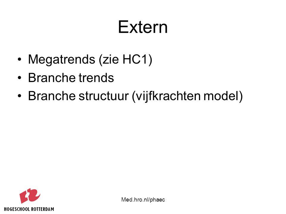 Extern Megatrends (zie HC1) Branche trends