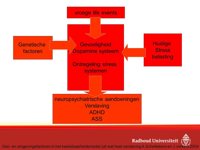 neuropsychiatrische aandoeningen