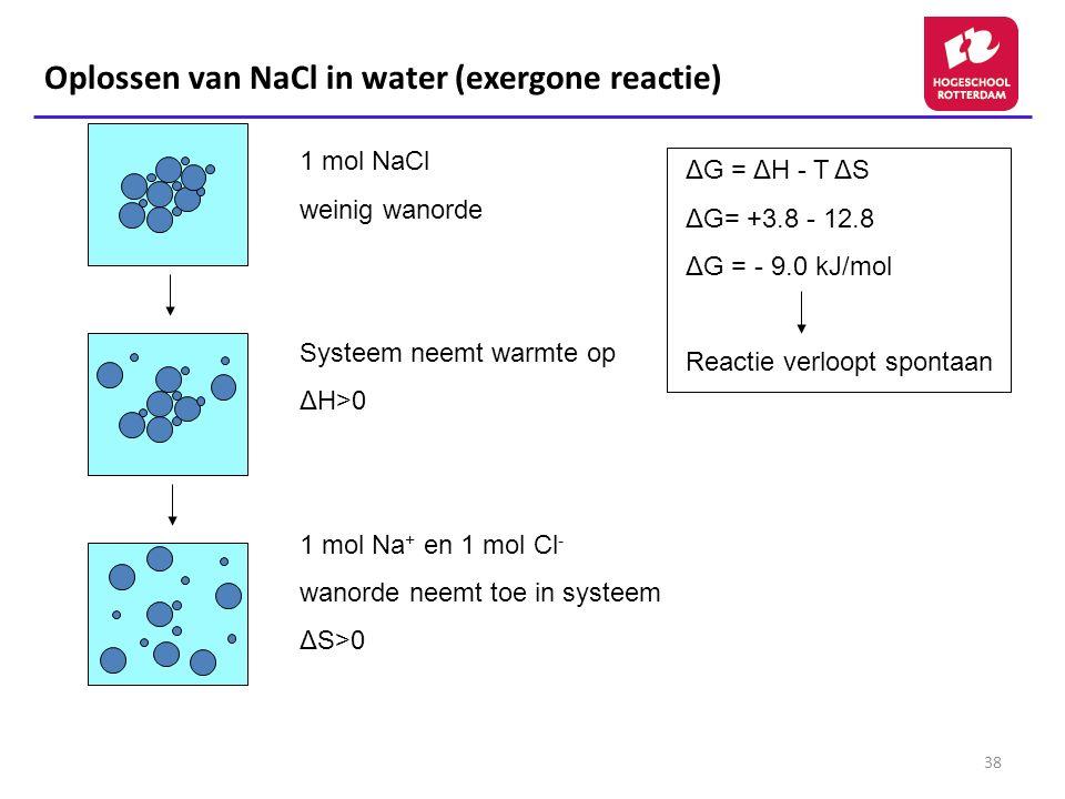 Oplossen van NaCl in water (exergone reactie)