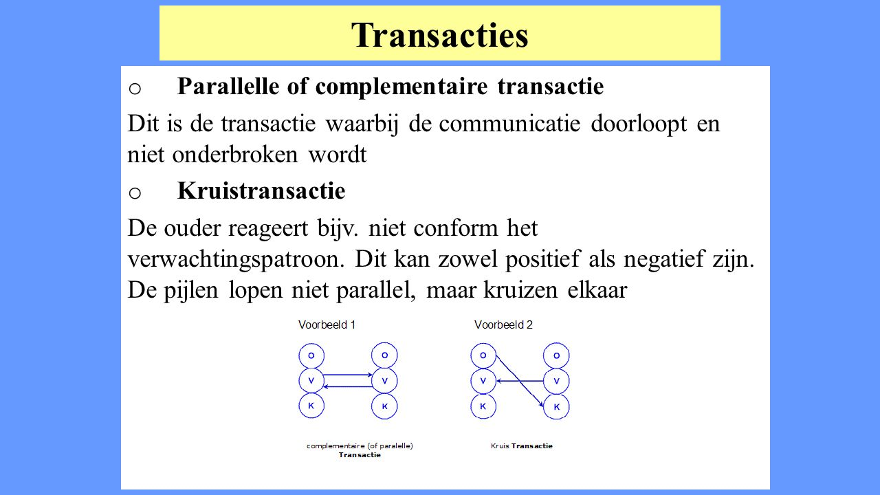 Transacties Parallelle of complementaire transactie